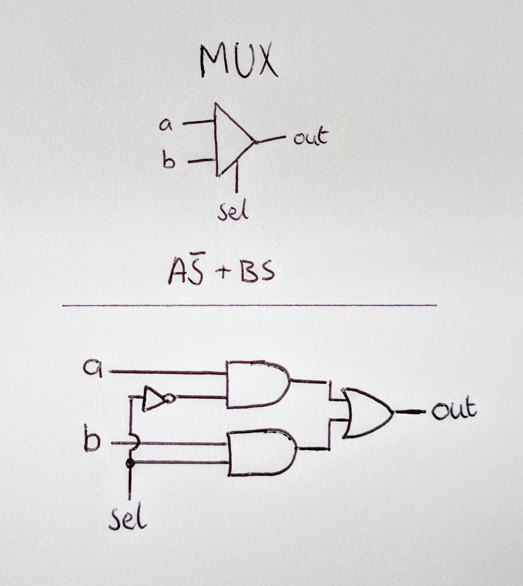 Simplified Mux circuit diagram